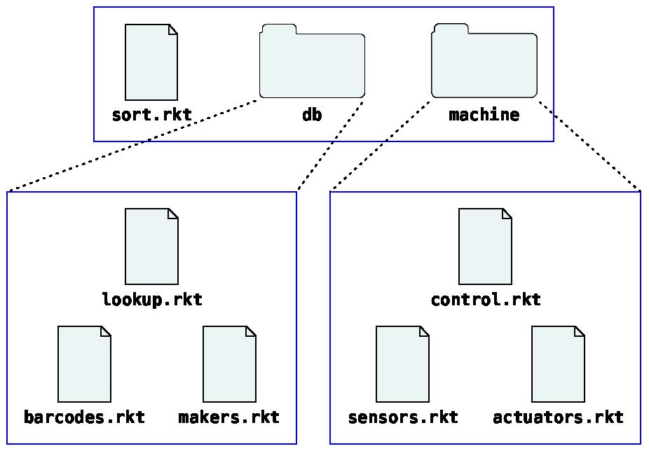 Pcc110 схема включения